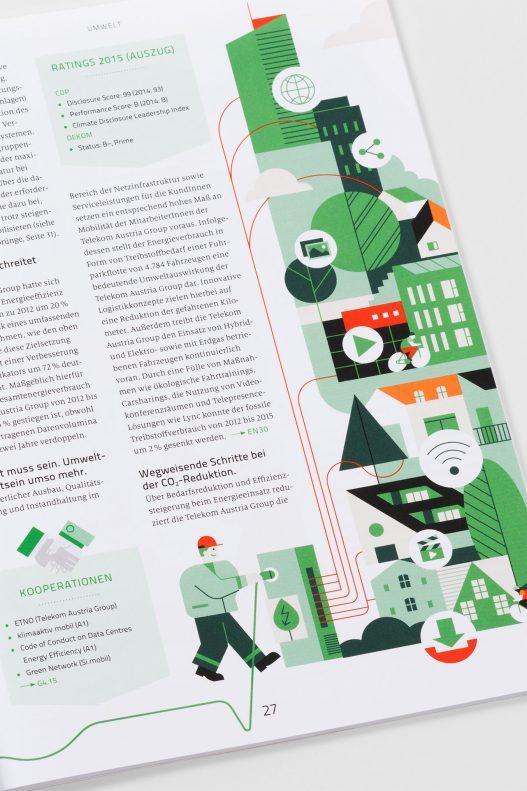 Content & Illustrationsdetail im A1 Nachhaltigkeitsbericht 2015/2016