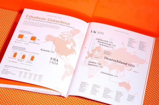 FWF Grundlage Forschung Bericht Doppelseite mit Weltkarte