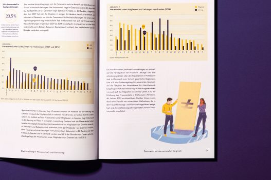 IHS Studie Detail einer Doppelseite